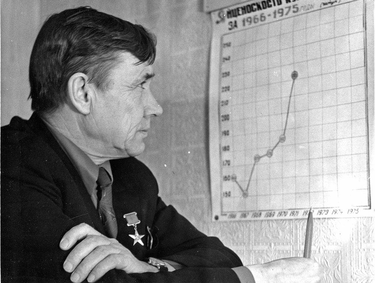Владимир Александрович Шмелев.