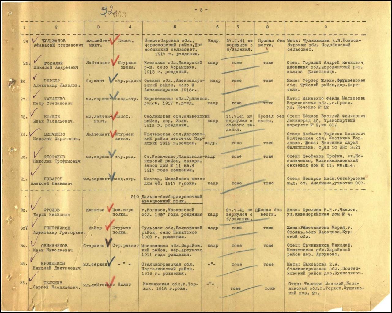 Из списка потерь 219 Дальне-бомбардировочного полка за 1941 год.