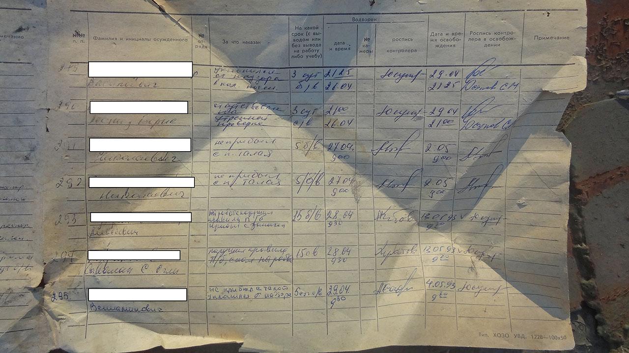 Арарат. Листы из журнала регистрации осужденных. Фото из архива Елены Полищук. 2018 год.