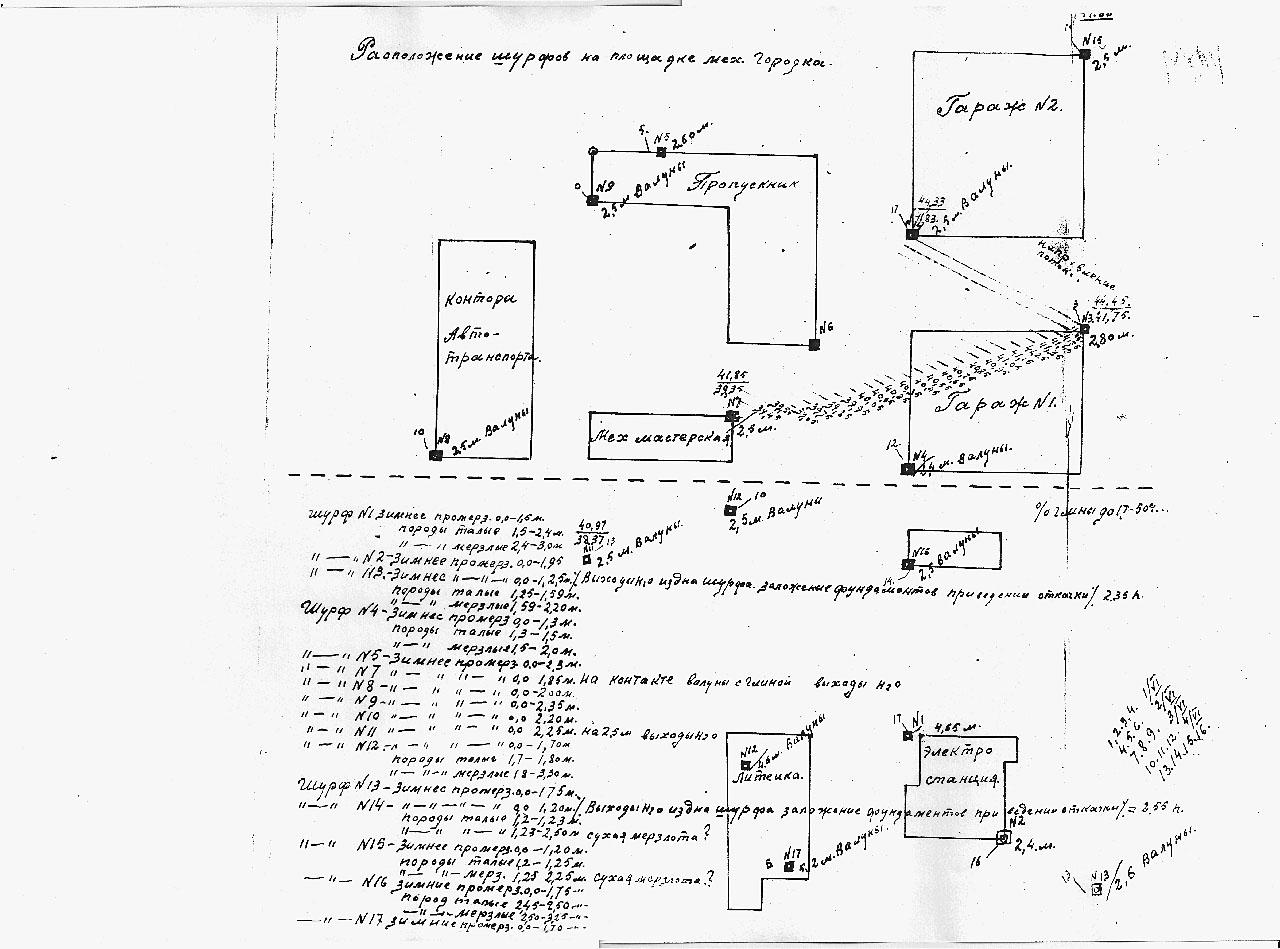 Схема расположения зданий автобазы и мастерских в 1932 году.