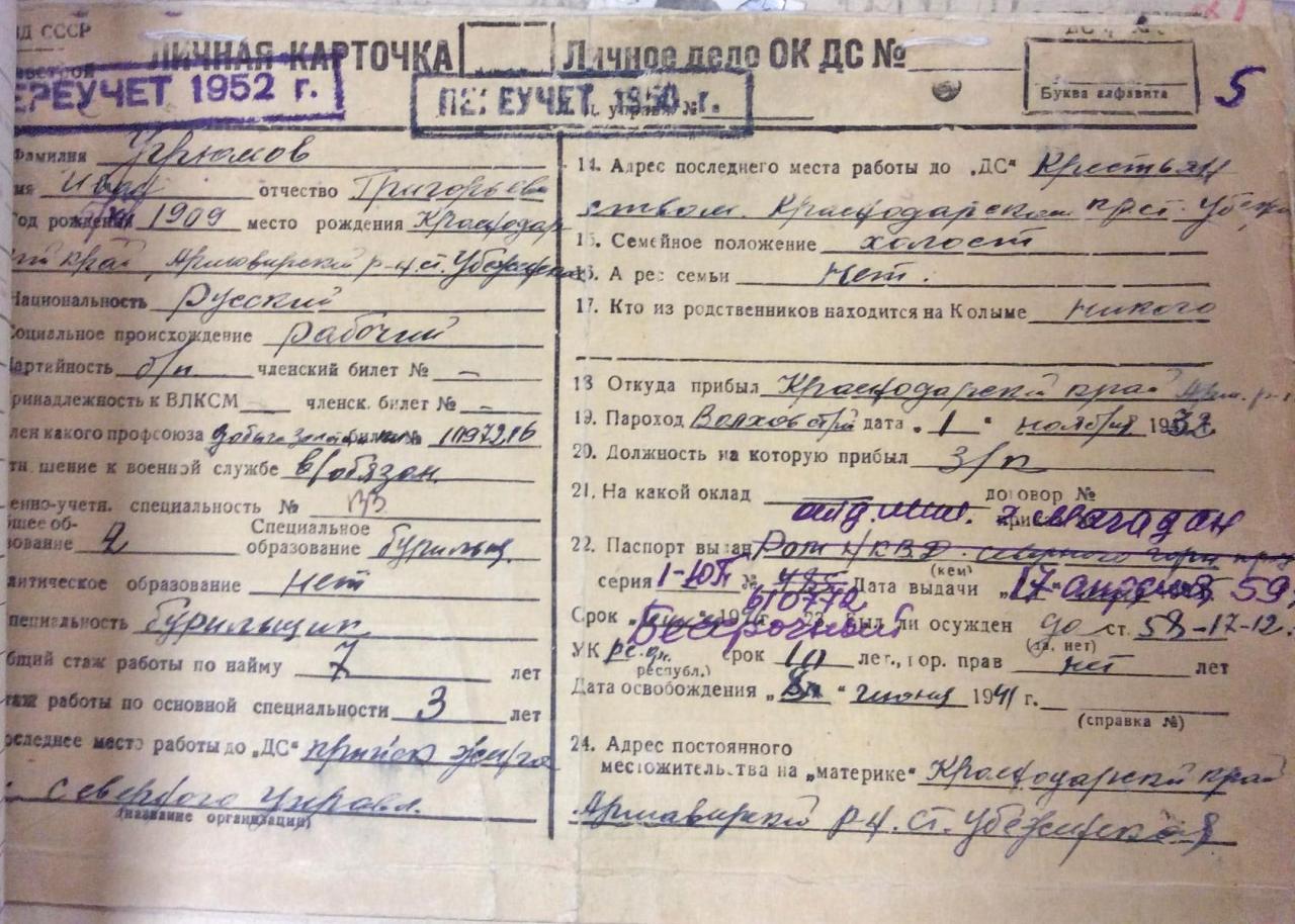 Личная карточка Угрюмова И.Г.