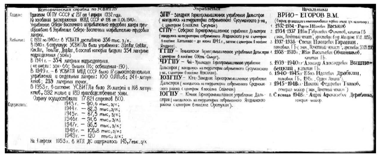 Историческая справка по УСВИТЛУ.