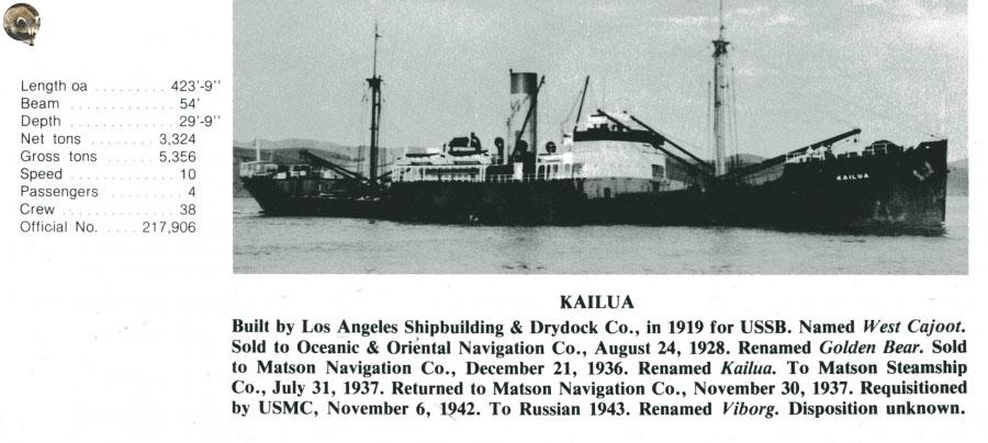 «Kailua» - так выглядел «Выборг»