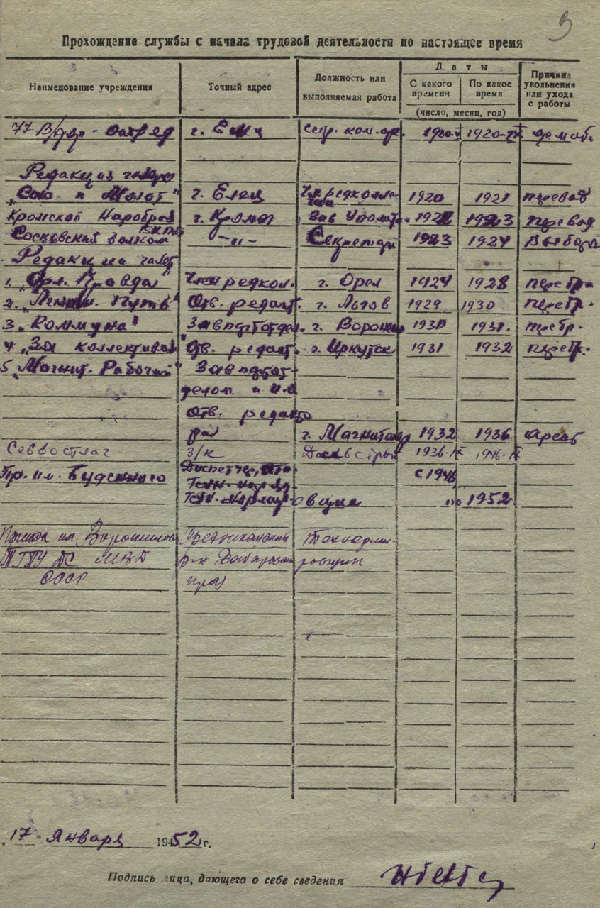 Из личного дела Безбабичева Ф.Ф.. Фото из архива Давида Райзмана.
