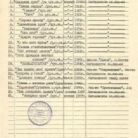 Перечень произведений Кымытваль А.А.