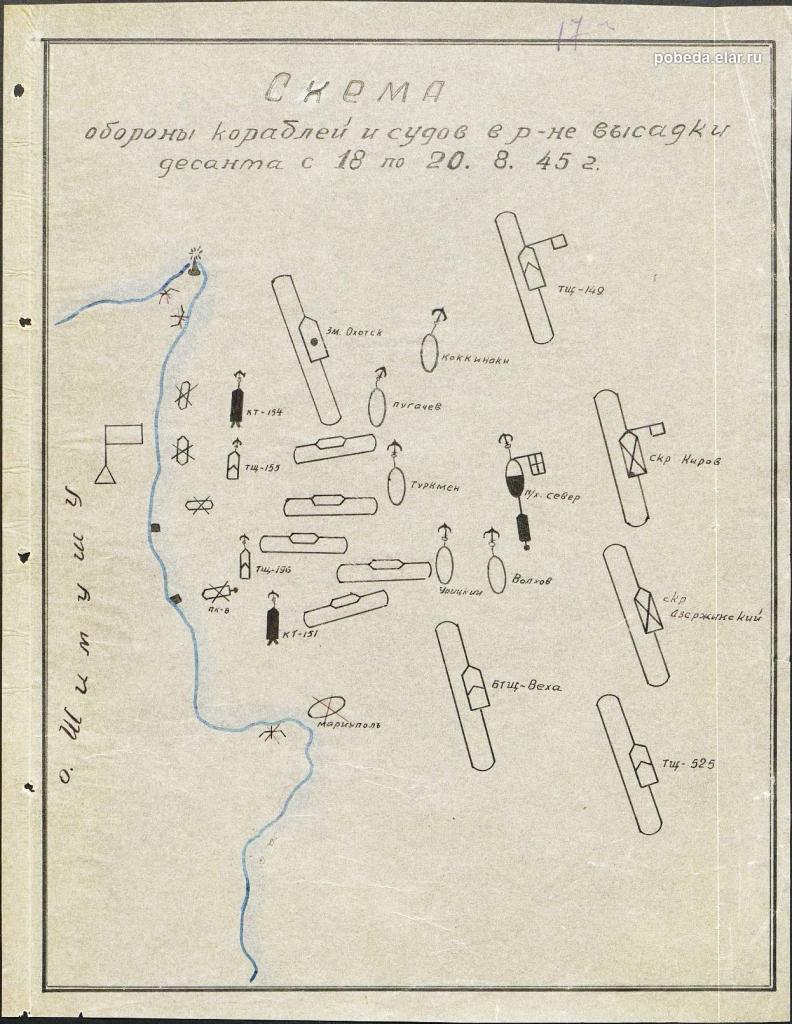 Схема обороны судов и кораблей во время высадки десанта.