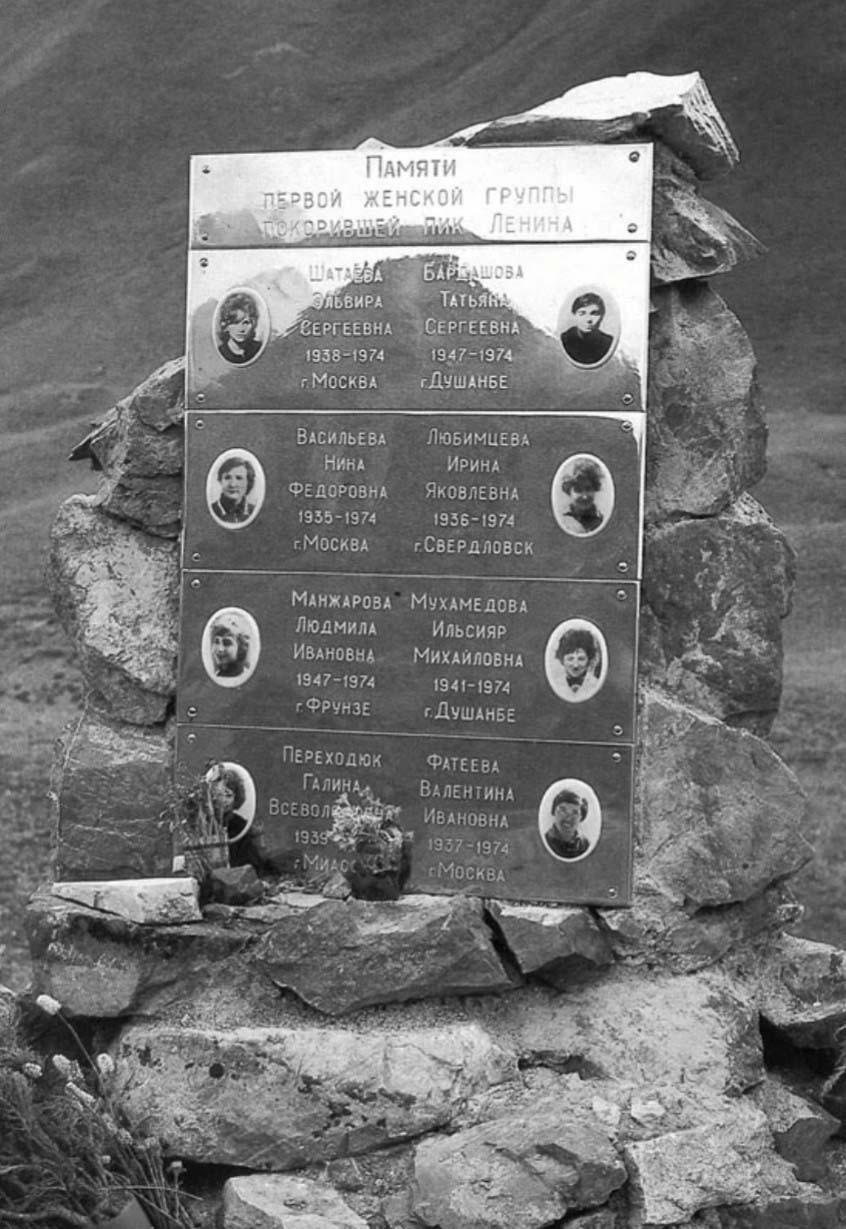 Памятник на пике Ленина.