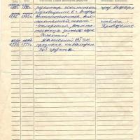 Личный листок по учёту кадров Ненлюмкиной З.Н. 2 страница.